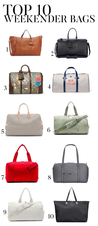 Weekender-Bags